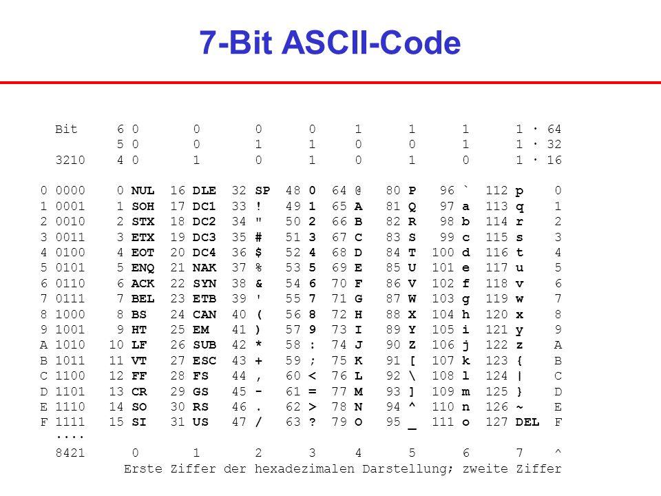 7-Bit ASCII-Code Bit 6 0 0 0 0 1 1 1 1 · 64 5 0 0 1 1 0 0 1 1 · 32 3210 4 0 1 0 1 0 1 0 1 · 16 0 0000 0 NUL 16 DLE 32 SP 48 0 64 @ 80 P 96 ` 112 p 0 1