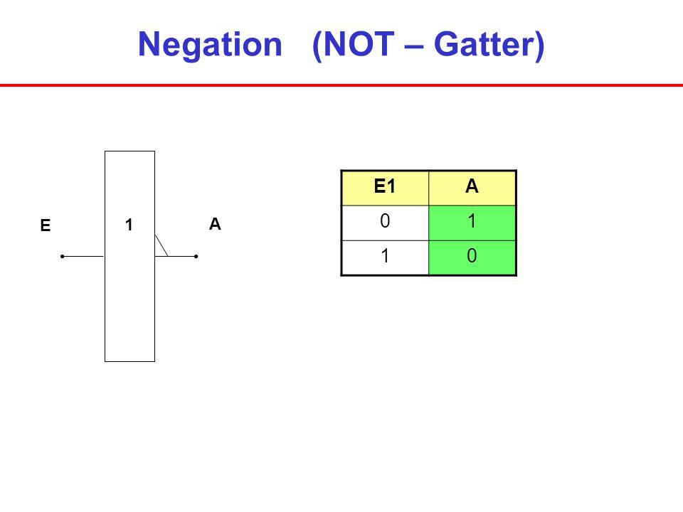 NAND - Gatter & E1 E2 A E1E2A 001 011 101 110