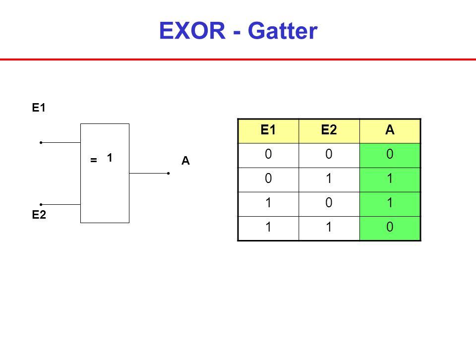 EXOR - Gatter E1 E2 A = 1 E1E2A 000 011 101 110