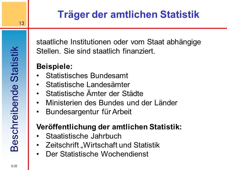 Beschreibende Statistik 13 ©JB Träger der amtlichen Statistik staatliche Institutionen oder vom Staat abhängige Stellen. Sie sind staatlich finanziert