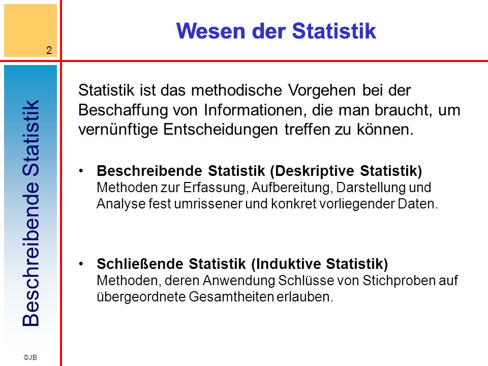 Beschreibende Statistik 2 ©JB Wesen der Statistik Beschreibende Statistik (Deskriptive Statistik) Methoden zur Erfassung, Aufbereitung, Darstellung und Analyse fest umrissener und konkret vorliegender Daten.
