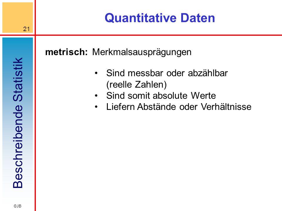 Beschreibende Statistik 21 ©JB Quantitative Daten Sind messbar oder abzählbar (reelle Zahlen) Sind somit absolute Werte Liefern Abstände oder Verhältnisse metrisch:Merkmalsausprägungen
