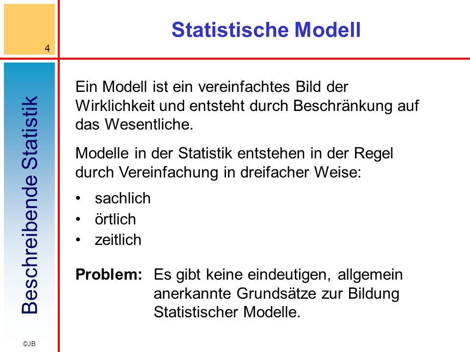 Beschreibende Statistik 4 ©JB Statistische Modell sachlich örtlich zeitlich Ein Modell ist ein vereinfachtes Bild der Wirklichkeit und entsteht durch Beschränkung auf das Wesentliche.