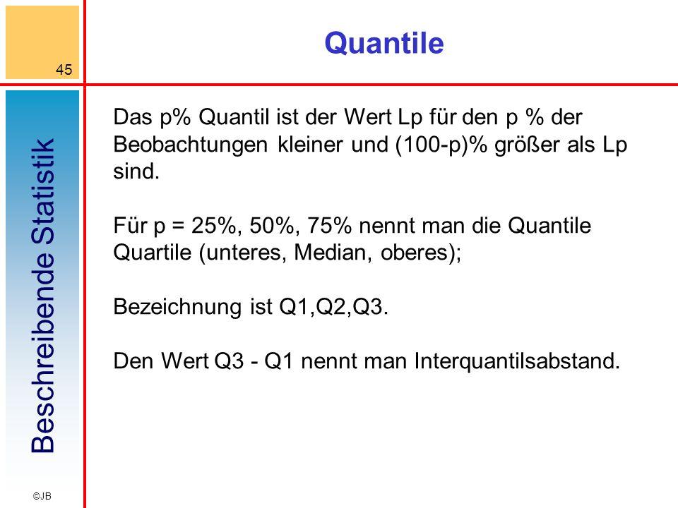 Beschreibende Statistik 45 ©JB Quantile Das p% Quantil ist der Wert Lp für den p % der Beobachtungen kleiner und (100-p)% größer als Lp sind. Für p =