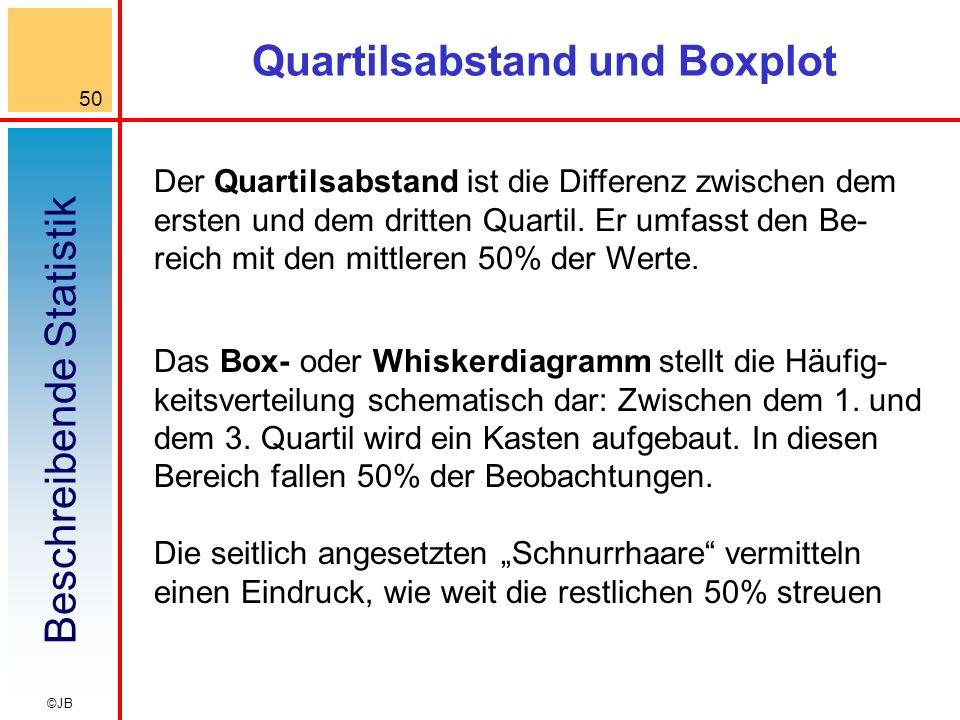 Beschreibende Statistik 50 ©JB Quartilsabstand und Boxplot Der Quartilsabstand ist die Differenz zwischen dem ersten und dem dritten Quartil. Er umfas