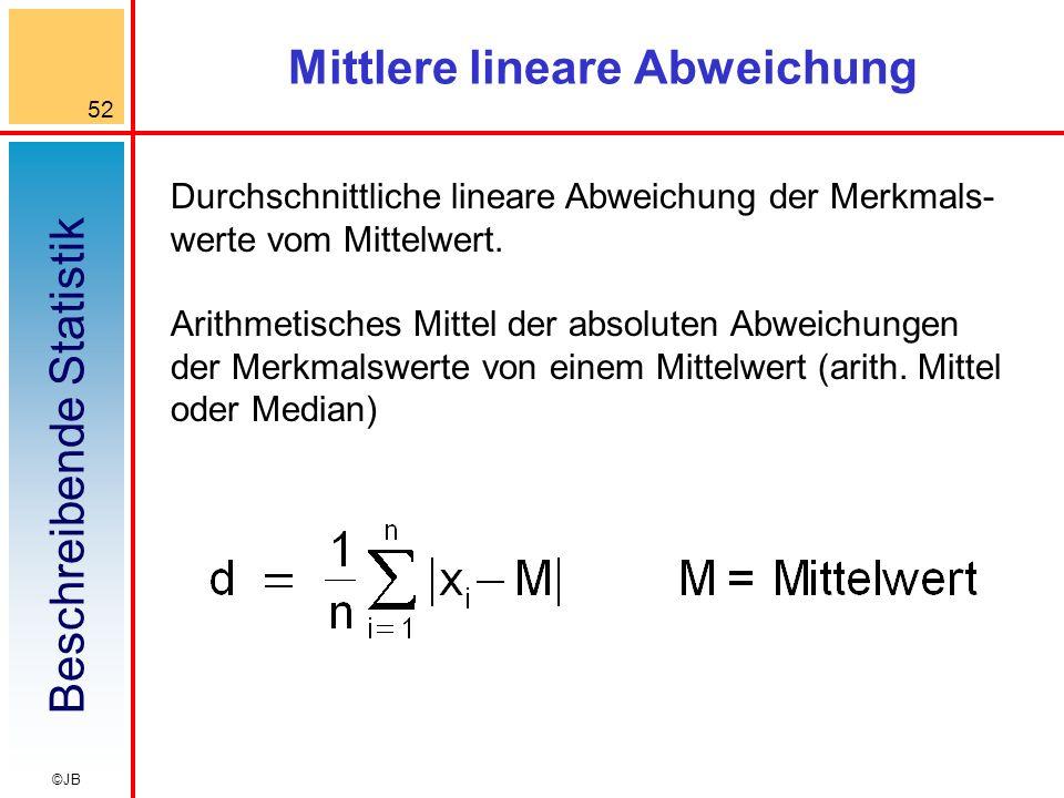 Beschreibende Statistik 52 ©JB Mittlere lineare Abweichung Durchschnittliche lineare Abweichung der Merkmals- werte vom Mittelwert. Arithmetisches Mit