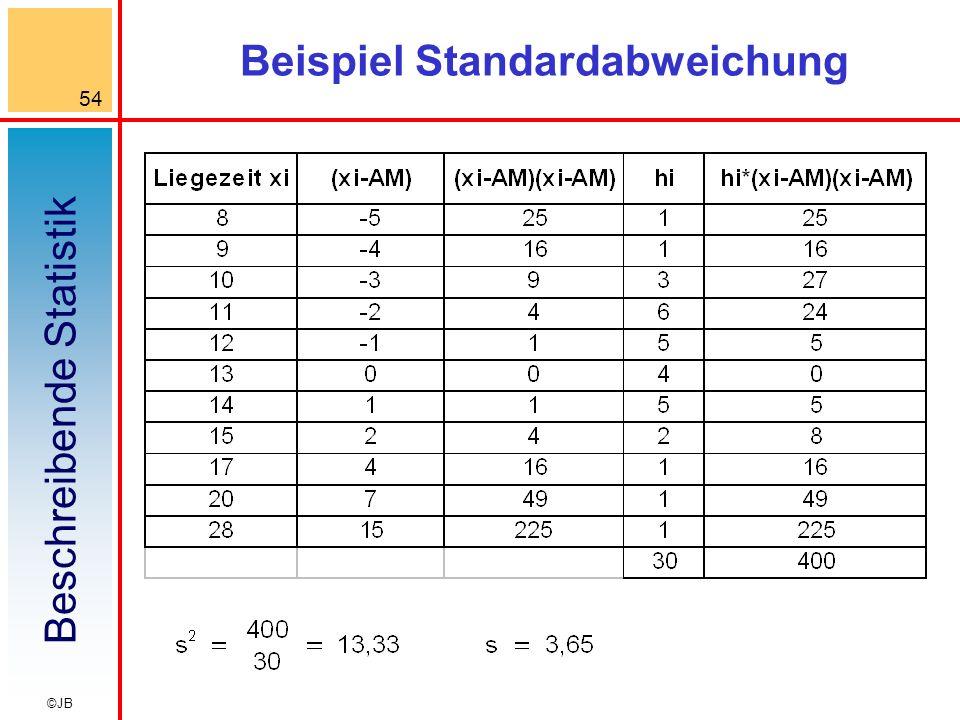 Beschreibende Statistik 54 ©JB Beispiel Standardabweichung