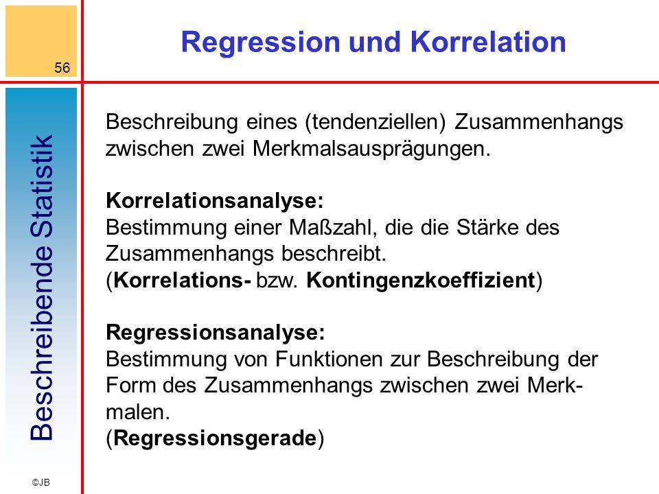 Beschreibende Statistik 56 ©JB Regression und Korrelation Beschreibung eines (tendenziellen) Zusammenhangs zwischen zwei Merkmalsausprägungen.