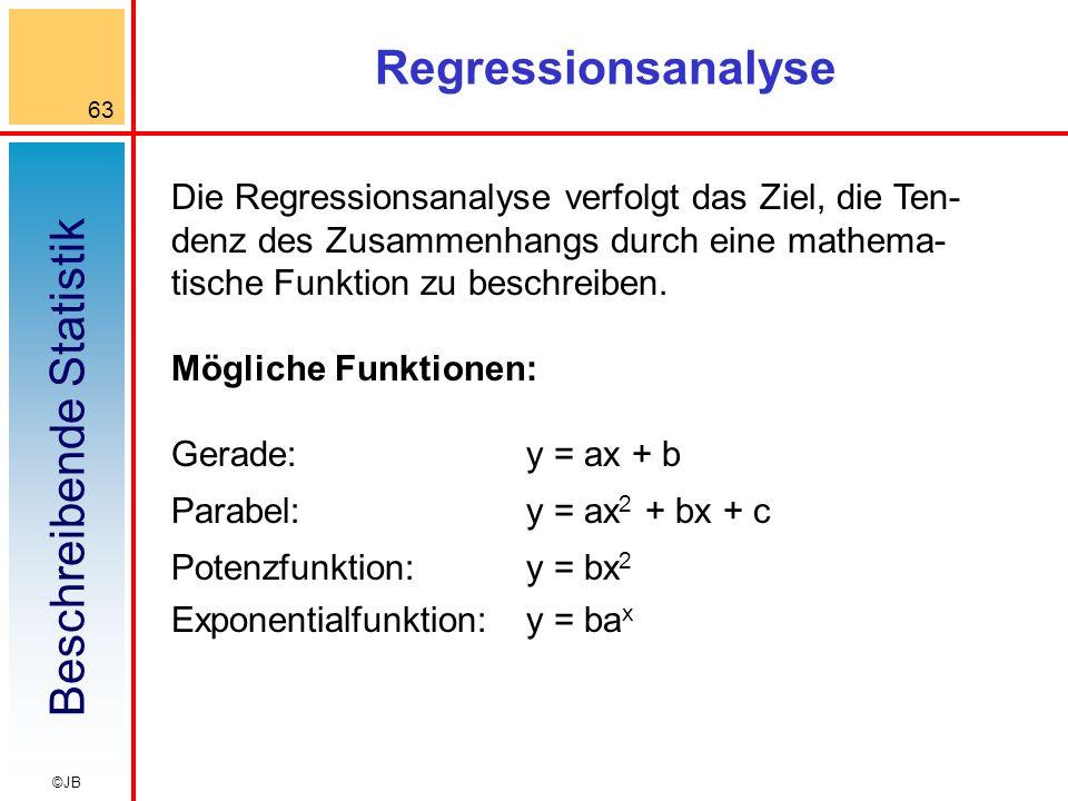 Beschreibende Statistik 63 ©JB Regressionsanalyse Die Regressionsanalyse verfolgt das Ziel, die Ten- denz des Zusammenhangs durch eine mathema- tische