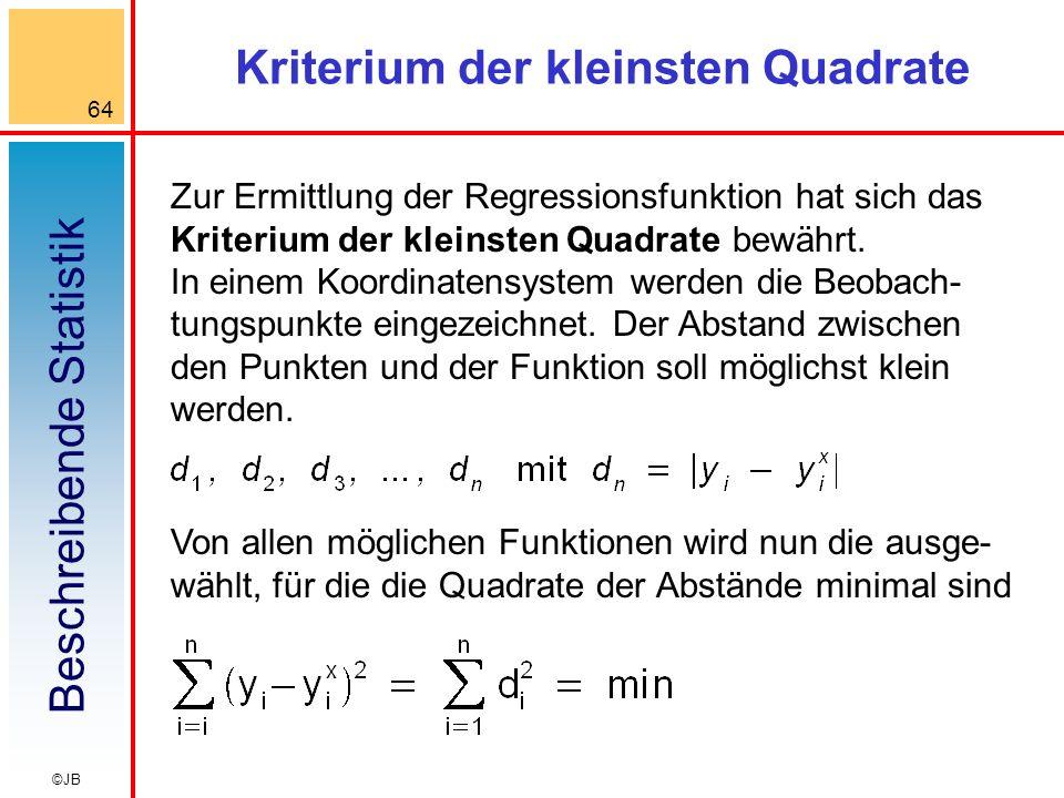 Beschreibende Statistik 64 ©JB Kriterium der kleinsten Quadrate Zur Ermittlung der Regressionsfunktion hat sich das Kriterium der kleinsten Quadrate b