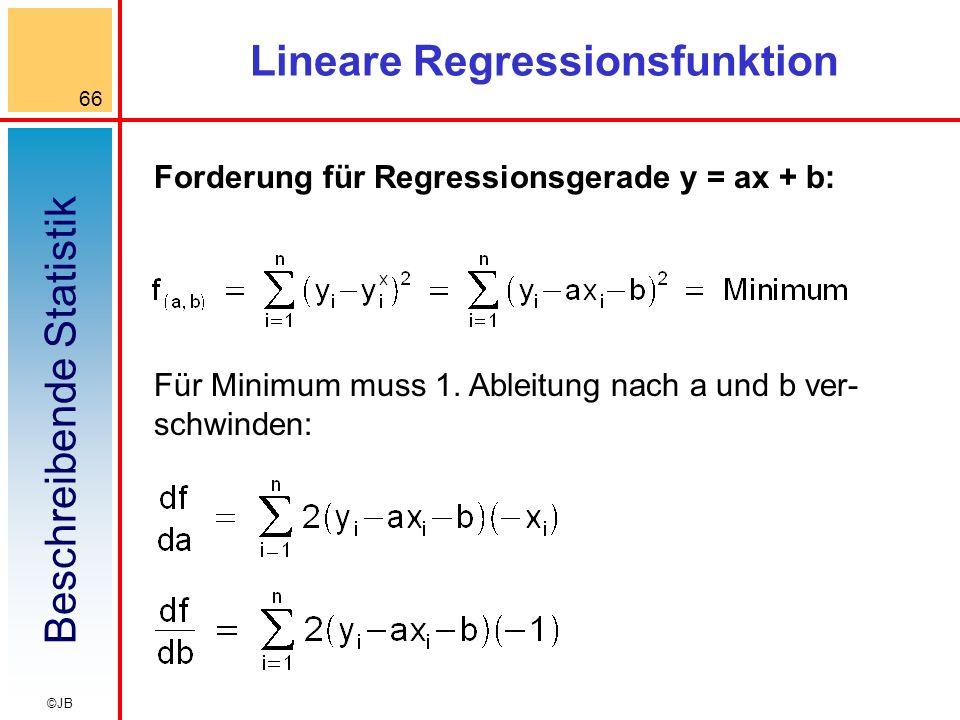 Beschreibende Statistik 66 ©JB Lineare Regressionsfunktion Forderung für Regressionsgerade y = ax + b: Für Minimum muss 1. Ableitung nach a und b ver-