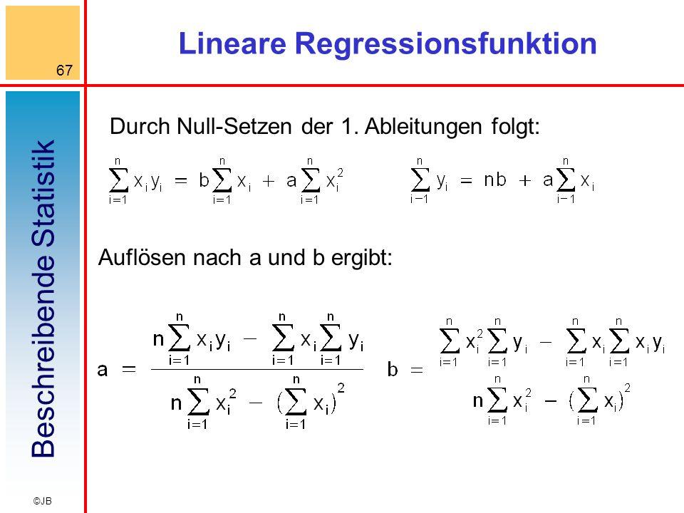 Beschreibende Statistik 67 ©JB Lineare Regressionsfunktion Durch Null-Setzen der 1. Ableitungen folgt: Auflösen nach a und b ergibt: