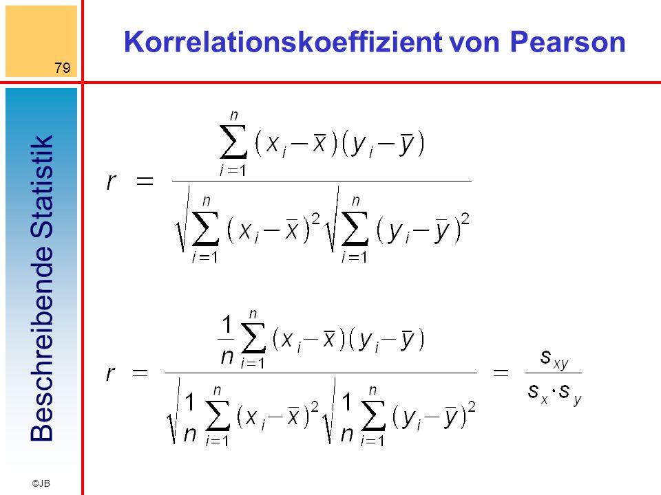 Beschreibende Statistik 79 ©JB Korrelationskoeffizient von Pearson