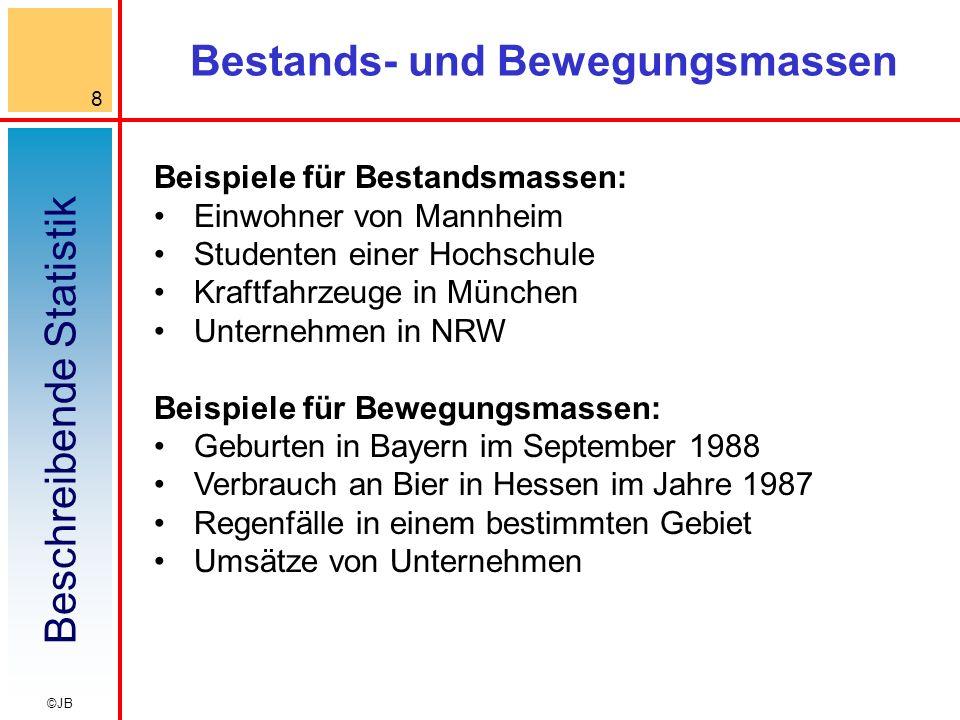Beschreibende Statistik 8 ©JB Bestands- und Bewegungsmassen Beispiele für Bestandsmassen: Einwohner von Mannheim Studenten einer Hochschule Kraftfahrz
