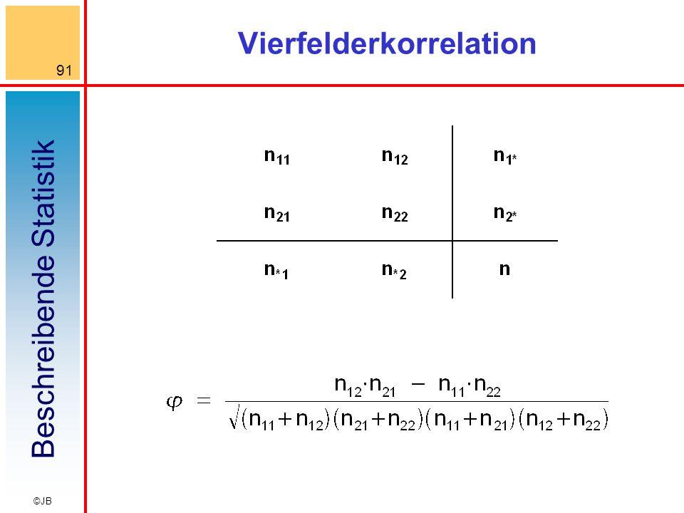 Beschreibende Statistik 91 ©JB Vierfelderkorrelation