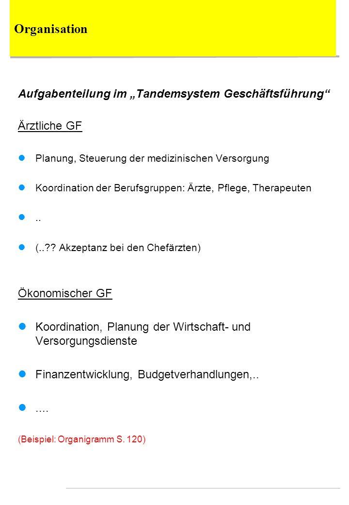Aufgabenteilung im Tandemsystem Geschäftsführung Ärztliche GF Planung, Steuerung der medizinischen Versorgung Koordination der Berufsgruppen: Ärzte, P