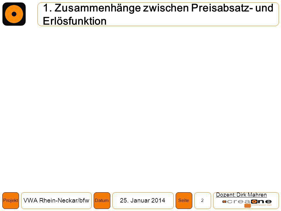 Projekt VWA Rhein-Neckar/bfw25. Januar 2014 2SeiteDatum 1. Zusammenhänge zwischen Preisabsatz- und Erlösfunktion Dozent: Dirk Mahren