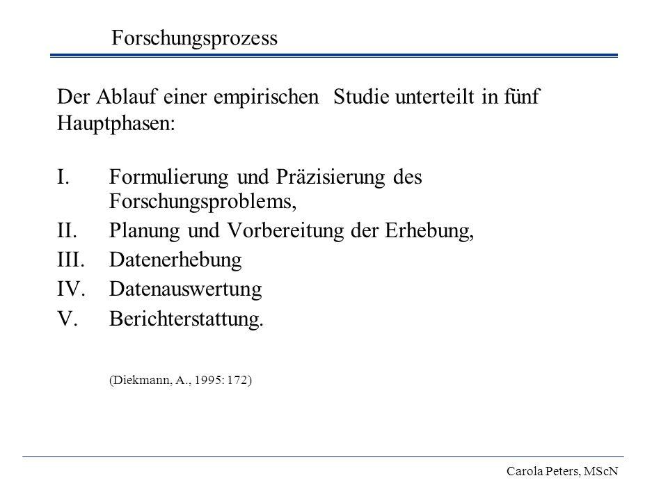 Der Ablauf einer empirischen Studie unterteilt in fünf Hauptphasen: I.Formulierung und Präzisierung des Forschungsproblems, II.Planung und Vorbereitun