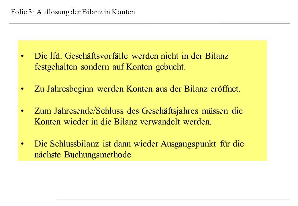 Folie 3: Auflösung der Bilanz in Konten Die lfd.