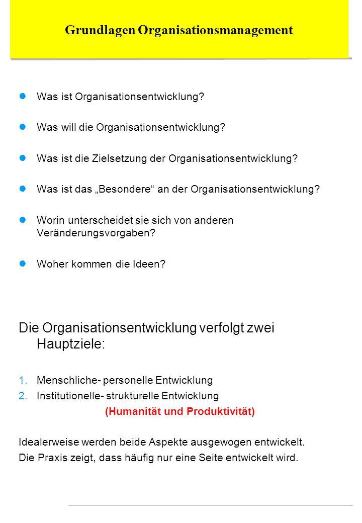 Grundlagen Organisationsmanagement Was ist Organisationsentwicklung? Was will die Organisationsentwicklung? Was ist die Zielsetzung der Organisationse