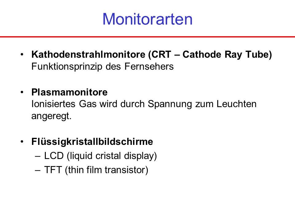 Monitorarten Kathodenstrahlmonitore (CRT – Cathode Ray Tube) Funktionsprinzip des Fernsehers Plasmamonitore Ionisiertes Gas wird durch Spannung zum Le
