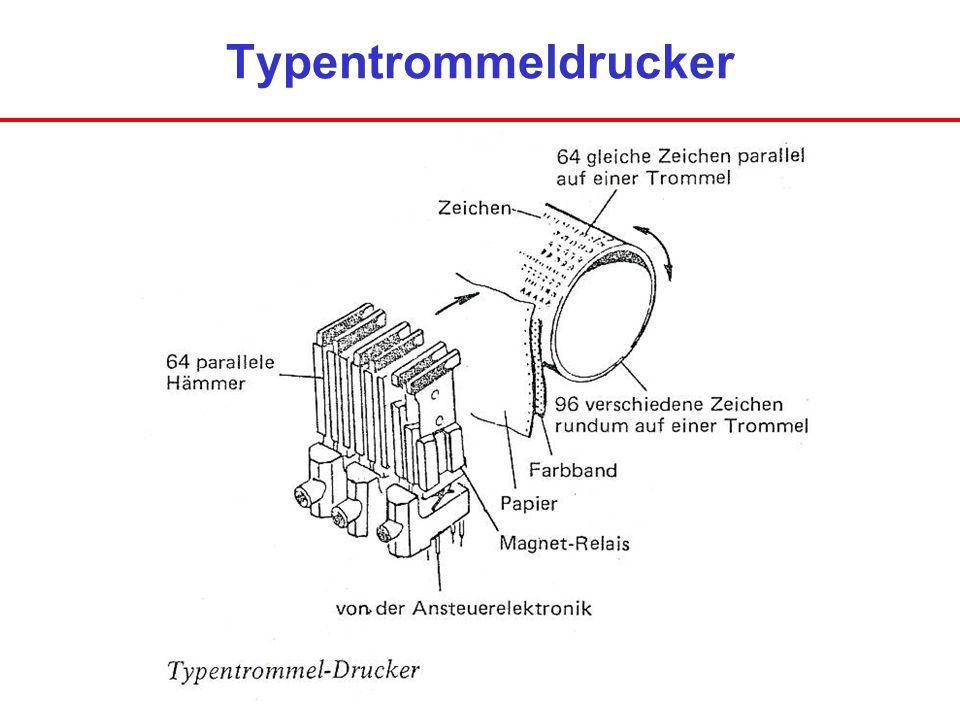 Typentrommeldrucker