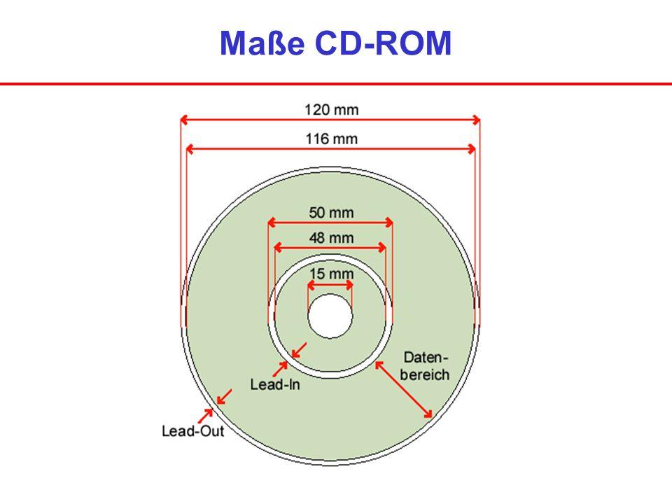 Maße CD-ROM