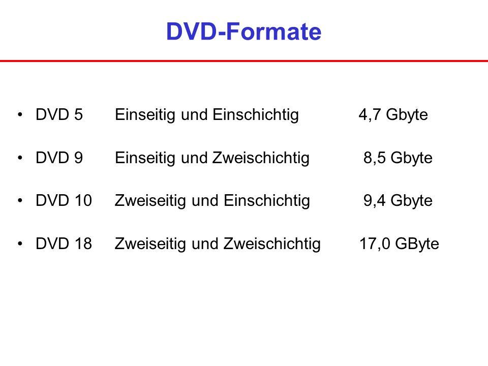 DVD-Formate DVD 5Einseitig und Einschichtig 4,7 Gbyte DVD 9Einseitig und Zweischichtig 8,5 Gbyte DVD 10Zweiseitig und Einschichtig 9,4 Gbyte DVD 18 Zw
