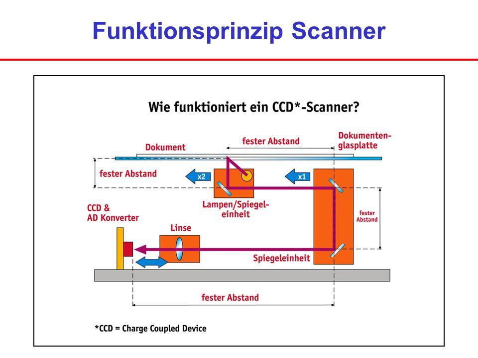 Aufbau TFT-Display