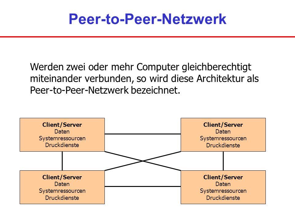 Peer-to-Peer-Netzwerk Client/Server Daten Systemressourcen Druckdienste Client/Server Daten Systemressourcen Druckdienste Client/Server Daten Systemre
