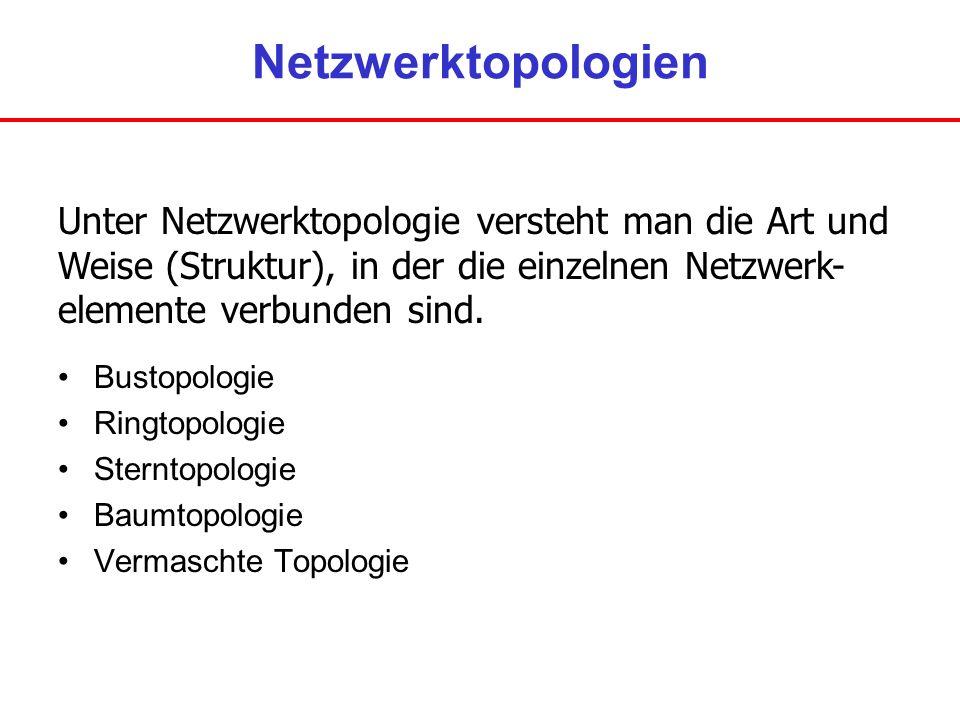 Netzwerktopologien Bustopologie Ringtopologie Sterntopologie Baumtopologie Vermaschte Topologie Unter Netzwerktopologie versteht man die Art und Weise