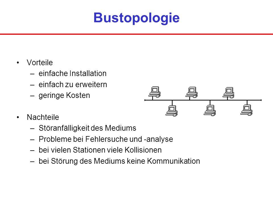 Bustopologie Vorteile –einfache Installation –einfach zu erweitern –geringe Kosten Nachteile –Störanfälligkeit des Mediums –Probleme bei Fehlersuche u
