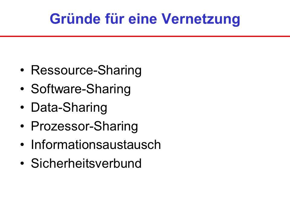 Gründe für eine Vernetzung Ressource-Sharing Software-Sharing Data-Sharing Prozessor-Sharing Informationsaustausch Sicherheitsverbund
