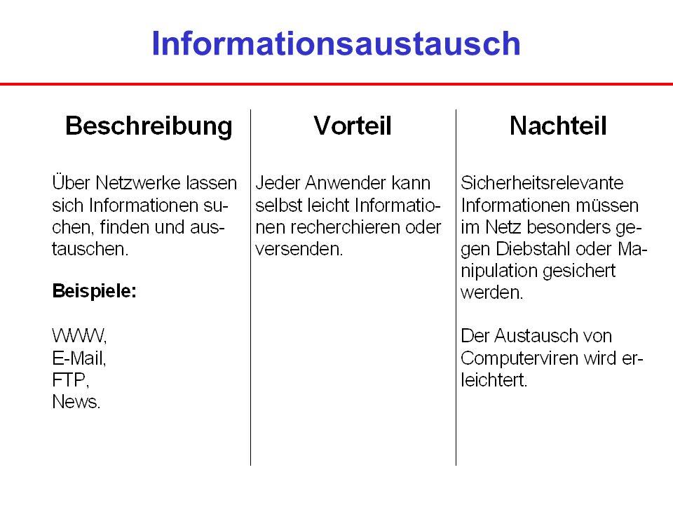 Informationsaustausch