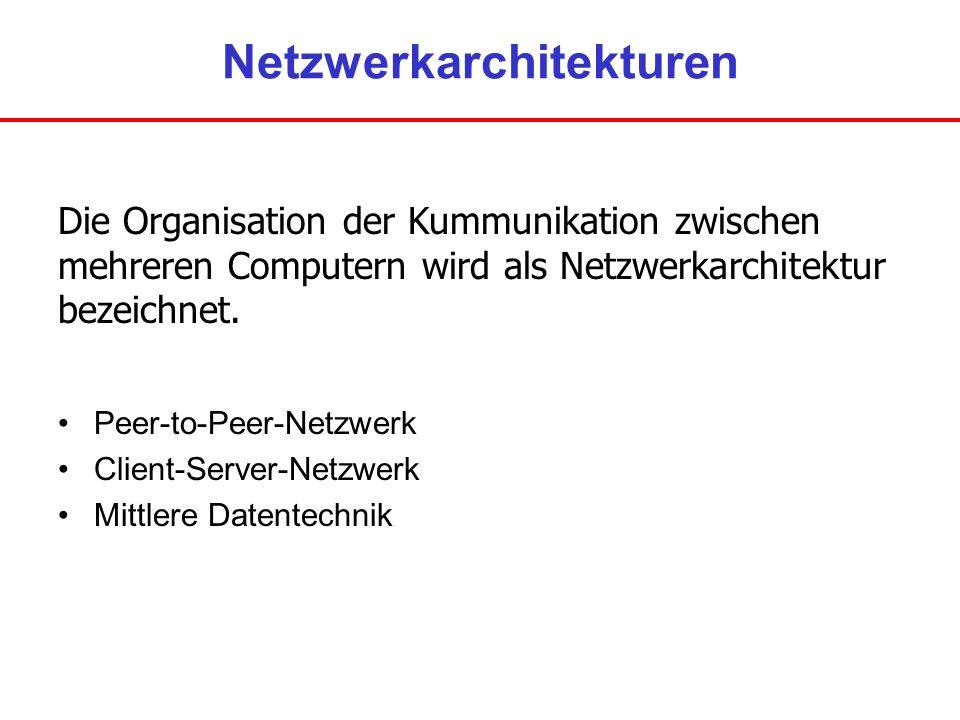 Netzwerkarchitekturen Peer-to-Peer-Netzwerk Client-Server-Netzwerk Mittlere Datentechnik Die Organisation der Kummunikation zwischen mehreren Computer
