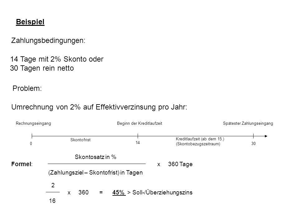 Beispiel Zahlungsbedingungen: 14 Tage mit 2% Skonto oder 30 Tagen rein netto Problem: Umrechnung von 2% auf Effektivverzinsung pro Jahr: Rechnungseing