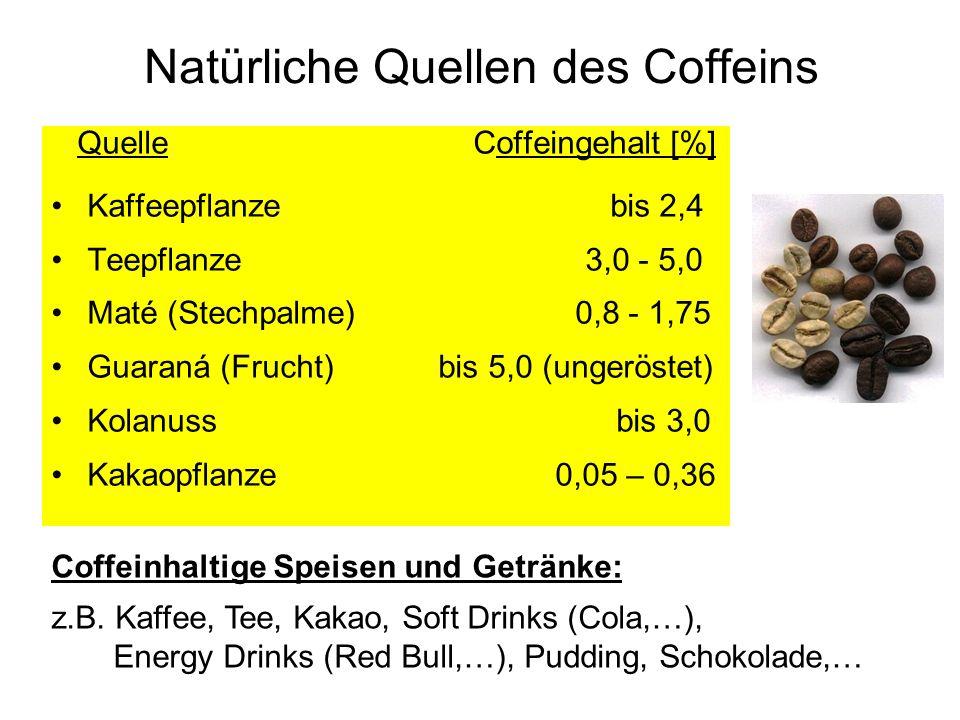 Natürliche Quellen des Coffeins Quelle Coffeingehalt [%] Kaffeepflanze bis 2,4 Teepflanze 3,0 - 5,0 Maté (Stechpalme) 0,8 - 1,75 Guaraná (Frucht) bis