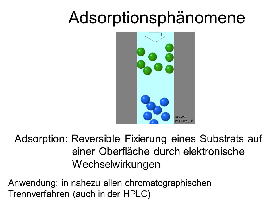 Adsorptionsphänomene Adsorption: Reversible Fixierung eines Substrats auf einer Oberfläche durch elektronische Wechselwirkungen Anwendung: in nahezu a