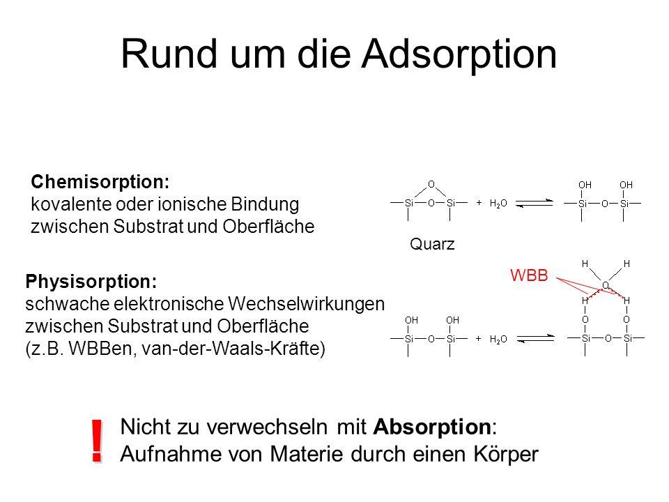 Rund um die Adsorption Nicht zu verwechseln mit Absorption: Aufnahme von Materie durch einen Körper Chemisorption: kovalente oder ionische Bindung zwi
