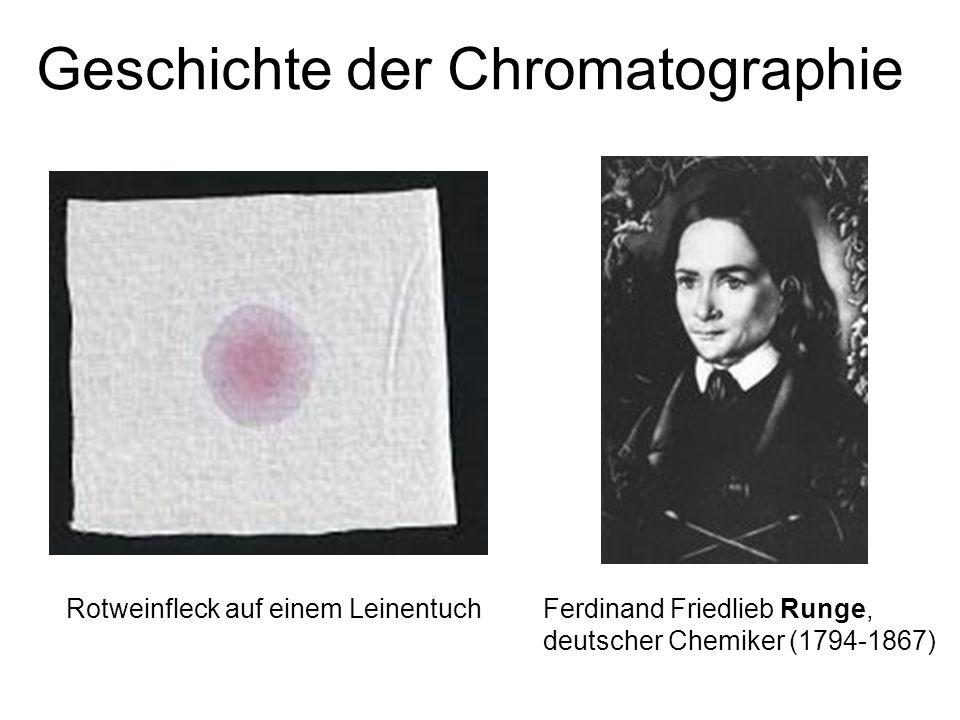 Geschichte der Chromatographie Ferdinand Friedlieb Runge, deutscher Chemiker (1794-1867) Rotweinfleck auf einem Leinentuch