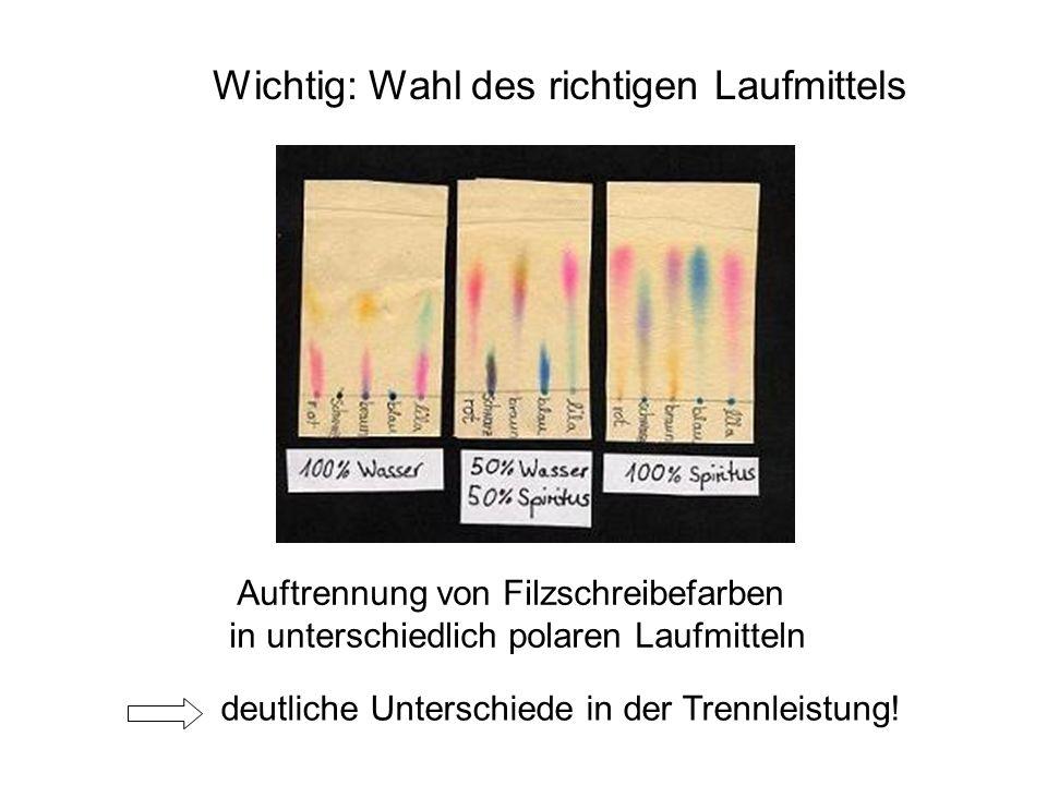 Wichtig: Wahl des richtigen Laufmittels Auftrennung von Filzschreibefarben in unterschiedlich polaren Laufmitteln deutliche Unterschiede in der Trennl
