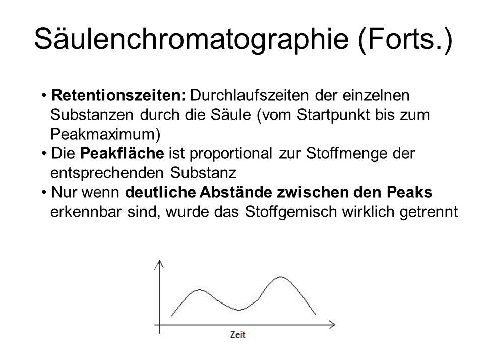 Säulenchromatographie (Forts.) Retentionszeiten: Durchlaufszeiten der einzelnen Substanzen durch die Säule (vom Startpunkt bis zum Peakmaximum) Die Pe
