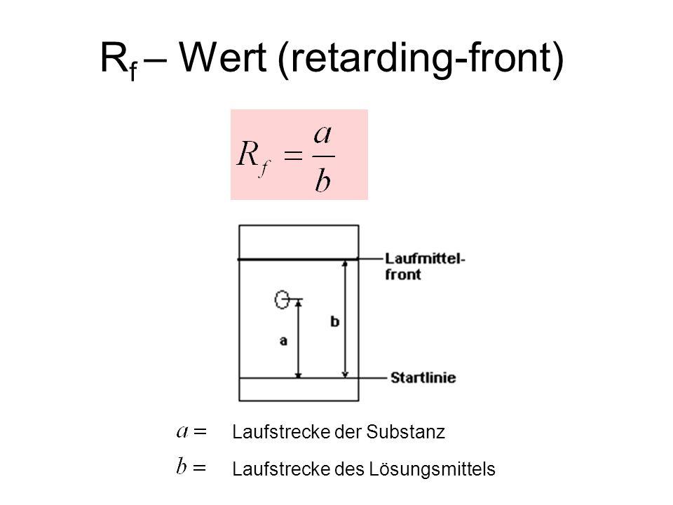 R f – Wert (retarding-front) Laufstrecke der Substanz Laufstrecke des Lösungsmittels