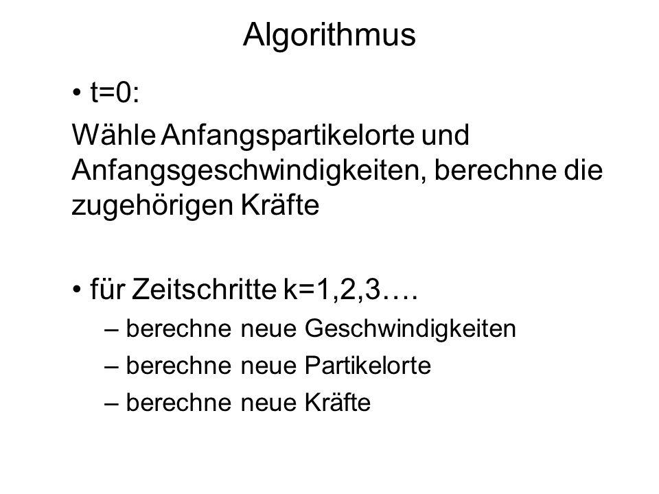 Algorithmus t=0: Wähle Anfangspartikelorte und Anfangsgeschwindigkeiten, berechne die zugehörigen Kräfte für Zeitschritte k=1,2,3…. – berechne neue Ge