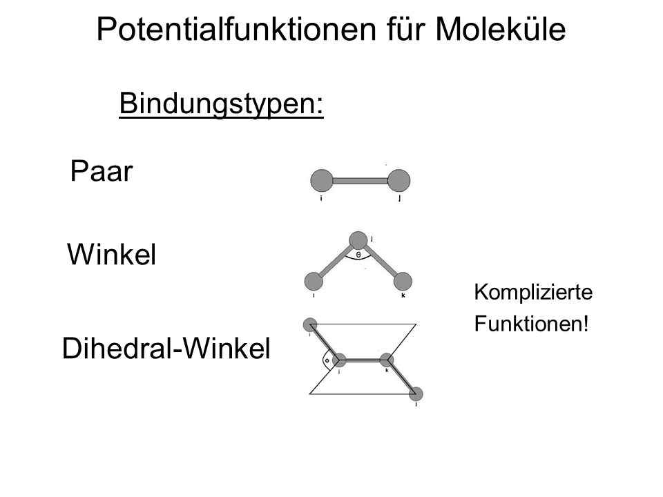 Potentialfunktionen für Moleküle Paar Bindungstypen: Winkel Dihedral-Winkel Komplizierte Funktionen!