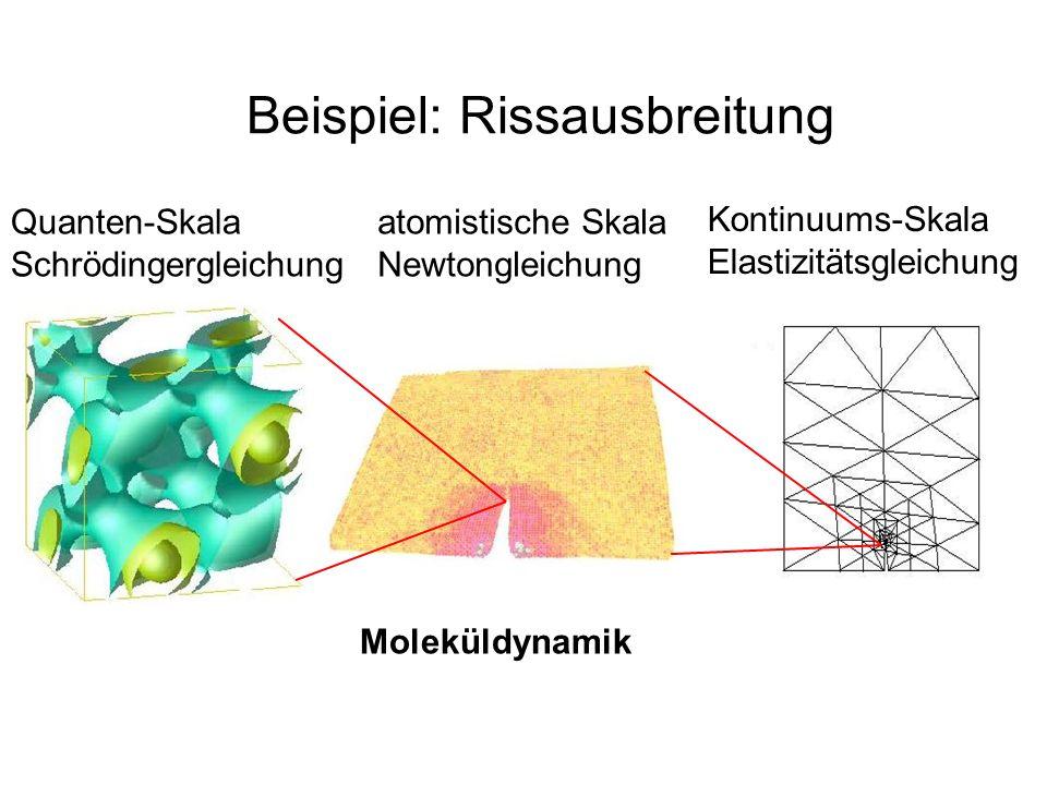 Beispiel: Rissausbreitung Kontinuums-Skala Elastizitätsgleichung Quanten-Skala Schrödingergleichung atomistische Skala Newtongleichung Moleküldynamik