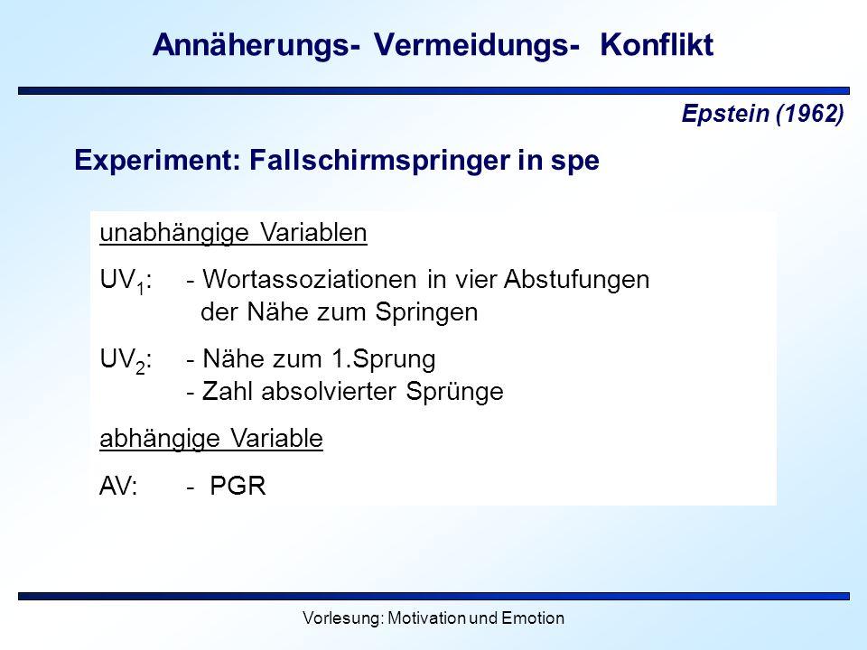 Vorlesung: Motivation und Emotion Annäherungs- Vermeidungs- Konflikt Epstein (1962) Experiment: Fallschirmspringer in spe unabhängige Variablen UV 1 :