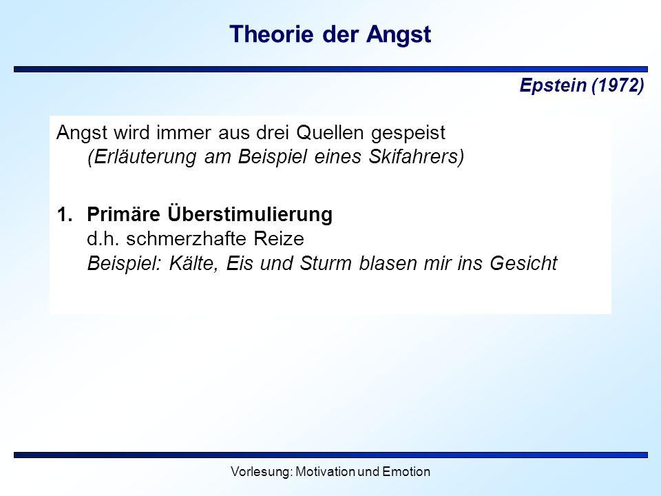 Vorlesung: Motivation und Emotion Theorie der Angst Angst wird immer aus drei Quellen gespeist (Erläuterung am Beispiel eines Skifahrers) 1.Primäre Üb