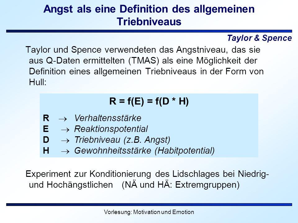 Vorlesung: Motivation und Emotion Angst als eine Definition des allgemeinen Triebniveaus Taylor und Spence verwendeten das Angstniveau, das sie aus Q-