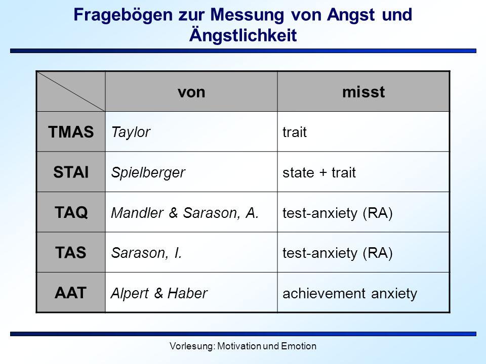 Vorlesung: Motivation und Emotion Fragebögen zur Messung von Angst und Ängstlichkeit vonmisst TMAS Taylortrait STAI Spielbergerstate + trait TAQ Mandl